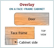 Overlay on a Face Frame Cabinet