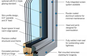 Passive house certified windows